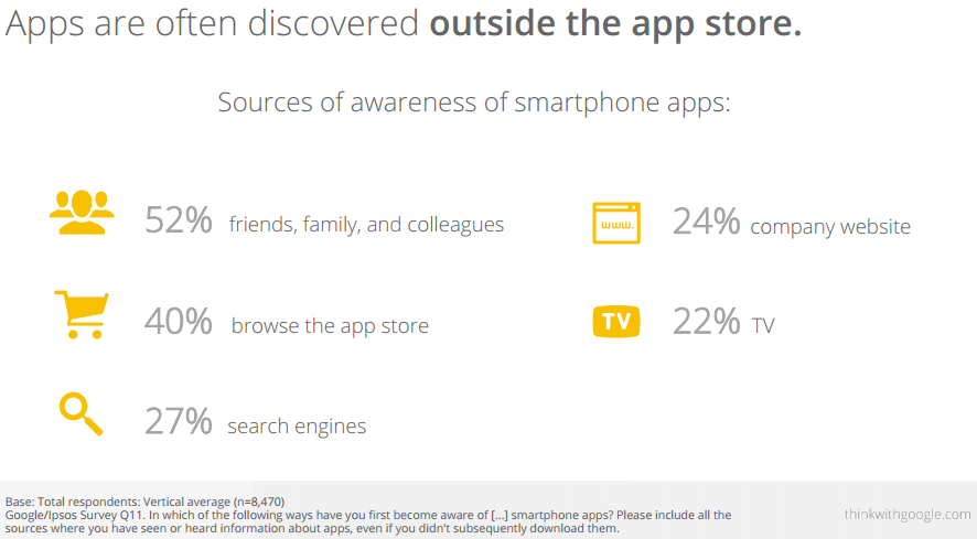 app-discovery